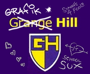 a grafik hill